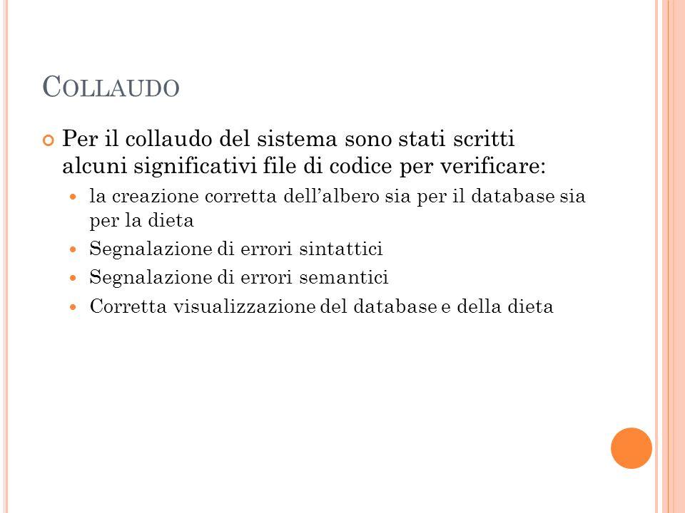 C OLLAUDO Per il collaudo del sistema sono stati scritti alcuni significativi file di codice per verificare: la creazione corretta dellalbero sia per il database sia per la dieta Segnalazione di errori sintattici Segnalazione di errori semantici Corretta visualizzazione del database e della dieta