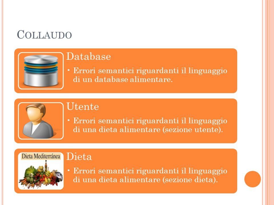 C OLLAUDO Database Errori semantici riguardanti il linguaggio di un database alimentare. Utente Errori semantici riguardanti il linguaggio di una diet