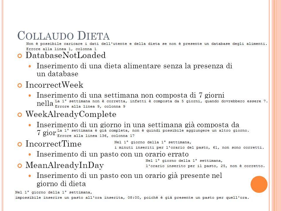 C OLLAUDO D IETA DatabaseNotLoaded Inserimento di una dieta alimentare senza la presenza di un database IncorrectWeek Inserimento di una settimana non