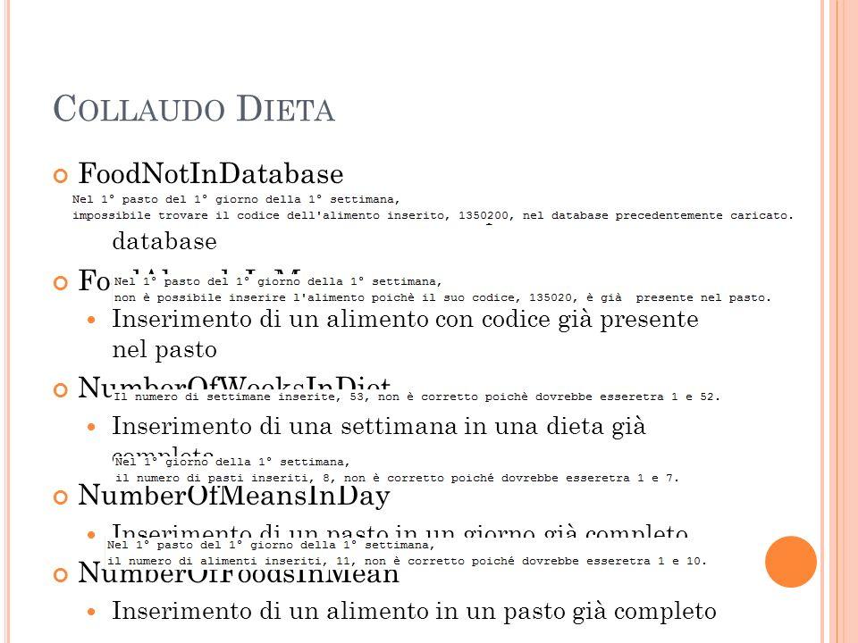 C OLLAUDO D IETA FoodNotInDatabase Inserimento di un alimento non presente nel database FoodAlreadyInMean Inserimento di un alimento con codice già pr