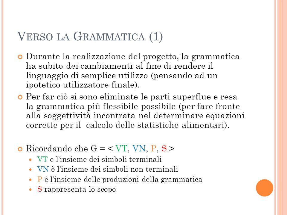 V ERSO LA G RAMMATICA (1) Durante la realizzazione del progetto, la grammatica ha subito dei cambiamenti al fine di rendere il linguaggio di semplice utilizzo (pensando ad un ipotetico utilizzatore finale).