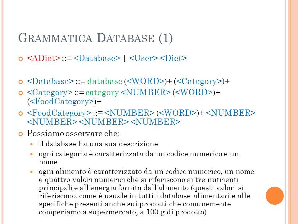 G RAMMATICA D ATABASE (1) ::= | ::= database ( )+ ( )+ ::= category ( )+ ( )+ ::= ( )+ Possiamo osservare che: il database ha una sua descrizione ogni categoria è caratterizzata da un codice numerico e un nome ogni alimento è caratterizzato da un codice numerico, un nome e quattro valori numerici che si riferiscono ai tre nutrienti principali e allenergia fornita dallalimento (questi valori si riferiscono, come è usuale in tutti i database alimentari e alle specifiche presenti anche sui prodotti che comunemente comperiamo a supermercato, a 100 g di prodotto)