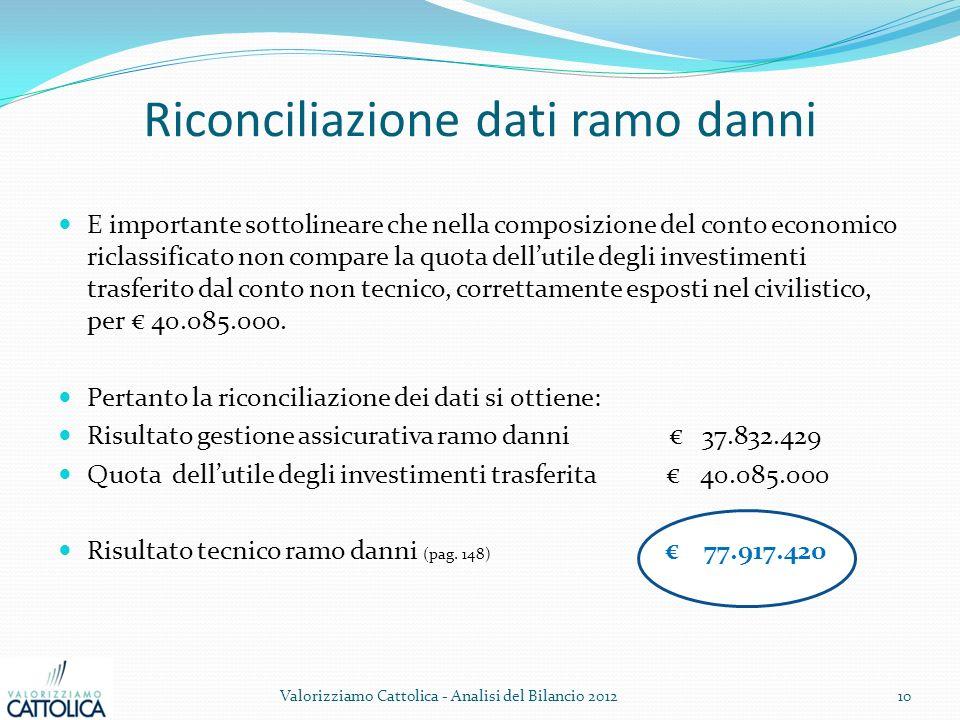 Riconciliazione dati ramo danni E importante sottolineare che nella composizione del conto economico riclassificato non compare la quota dellutile deg
