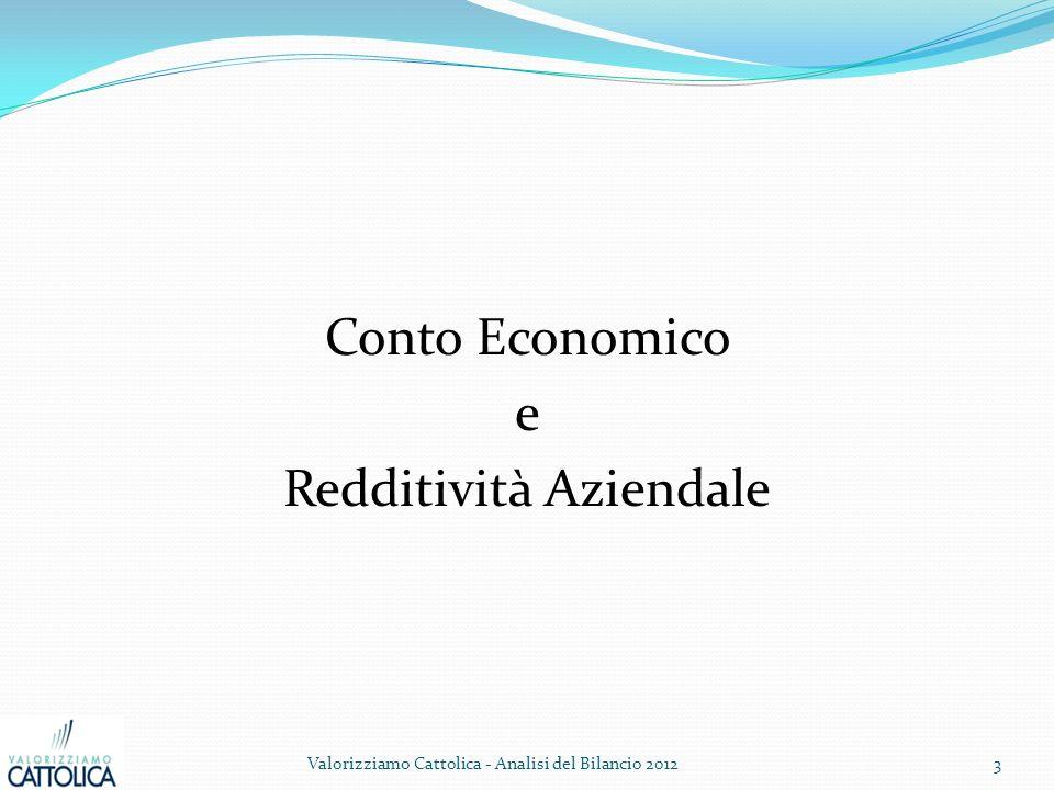 Conto Economico e Redditività Aziendale 3Valorizziamo Cattolica - Analisi del Bilancio 2012