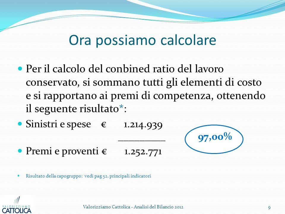 Ora possiamo calcolare Per il calcolo del conbined ratio del lavoro conservato, si sommano tutti gli elementi di costo e si rapportano ai premi di com