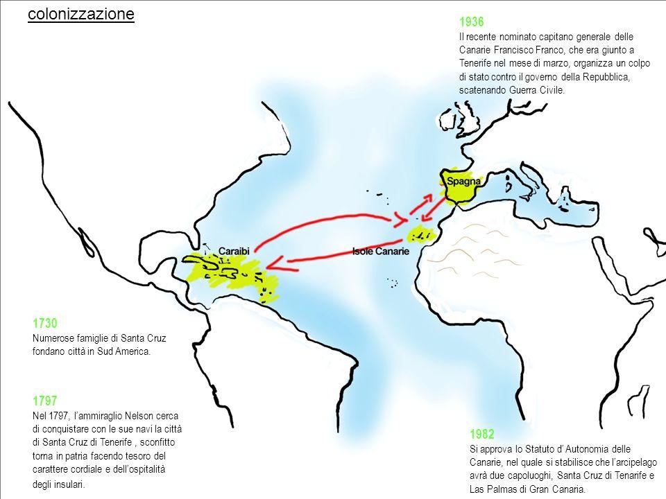 Identità culturale La società e il popolo canario sono il prodotto di multlipe influenze, con apporti ben diversi.