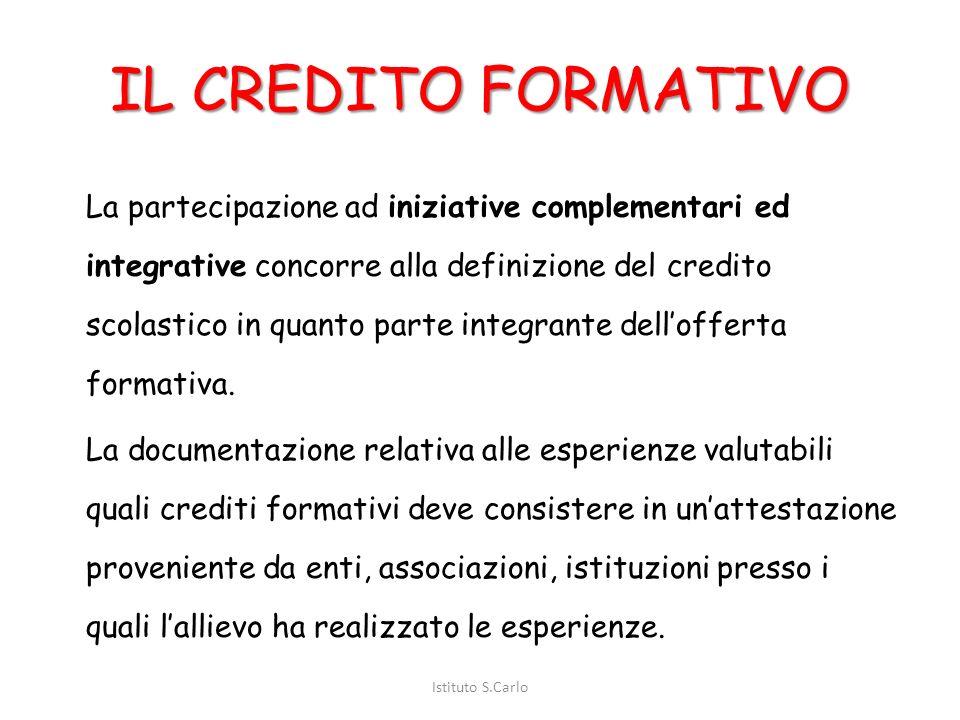 Candidati Interni IL CREDITO SCOLASTICO (2) Candidati Interni MEDIA DEI VOTI CREDITO SCOLASTICO (Punti) I anno II anno III anno M = 63 - 4 4 - 5 6 < M < 74 - 5 5 - 6 7 < M < 85 - 6 6 - 7 8 < M < 96 - 7 7 - 8 9 < M < 107 - 8 8 - 9 Istituto S.Carlo