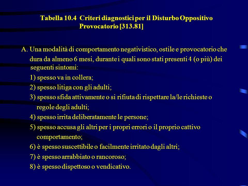 Tabella 10.4 Criteri diagnostici per il Disturbo Oppositivo Provocatorio [313.81] A. Una modalità di comportamento negativistico, ostile e provocatori