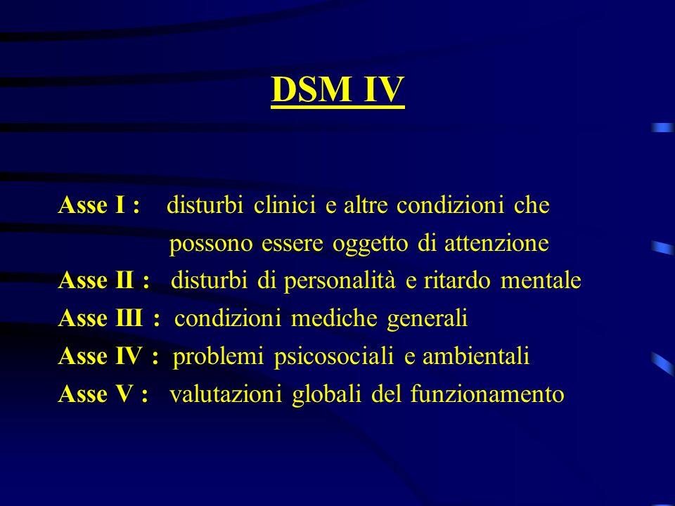 DSM IV Asse I : disturbi clinici e altre condizioni che possono essere oggetto di attenzione Asse II : disturbi di personalità e ritardo mentale Asse