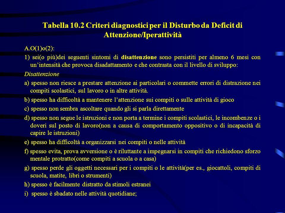 Tabella 10.2 Criteri diagnostici per il Disturbo da Deficit di Attenzione/Iperattività A.O(1)o(2): 1) sei(o più)dei seguenti sintomi di disattenzione
