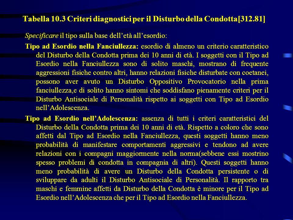 Tabella 10.3 Criteri diagnostici per il Disturbo della Condotta[312.81] Specificare il tipo sulla base delletà allesordio: Tipo ad Esordio nella Fanci