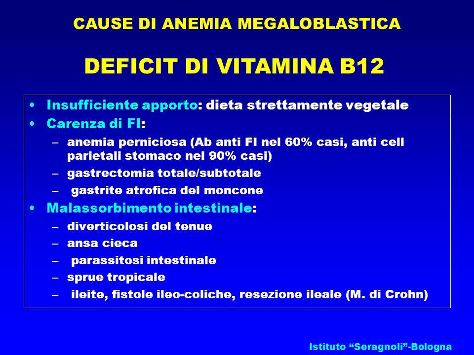 Istituto Seragnoli-Bologna CAUSE DI ANEMIA MEGALOBLASTICA Insufficiente apporto: dieta strettamente vegetale Carenza di FI: –anemia perniciosa (Ab ant