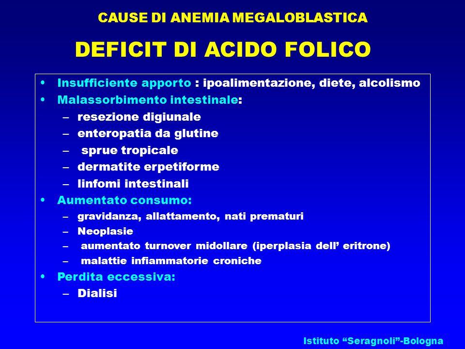 Istituto Seragnoli-Bologna CAUSE DI ANEMIA MEGALOBLASTICA DEFICIT DI ACIDO FOLICO Insufficiente apporto : ipoalimentazione, diete, alcolismo Malassorb