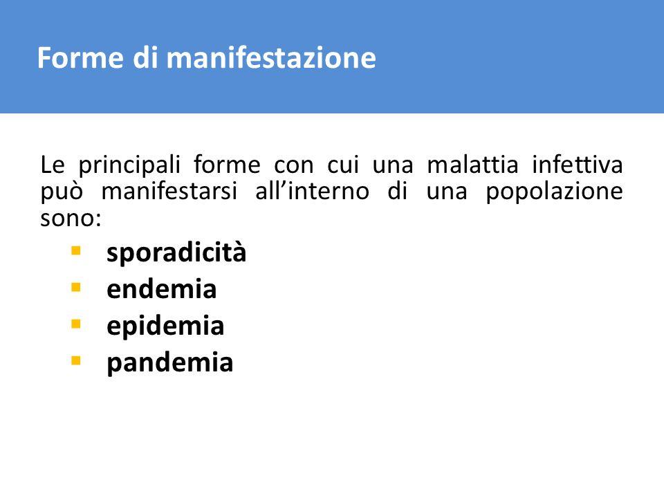 Forme di manifestazione Le principali forme con cui una malattia infettiva può manifestarsi allinterno di una popolazione sono: sporadicità endemia ep
