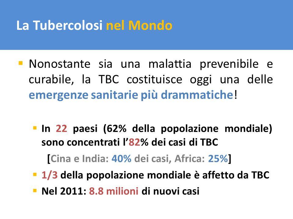 La Tubercolosi nel Mondo Nonostante sia una malattia prevenibile e curabile, la TBC costituisce oggi una delle emergenze sanitarie più drammatiche! In