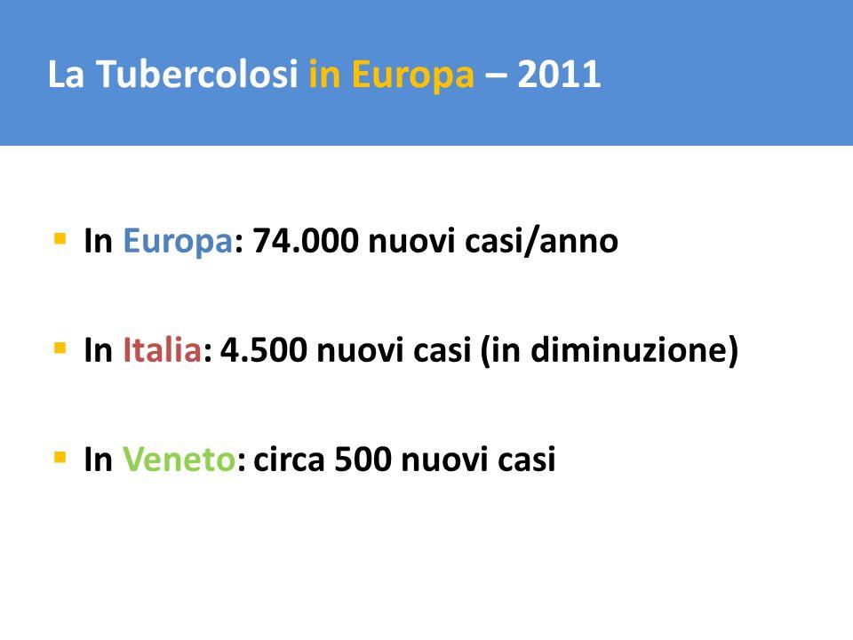 La Tubercolosi in Europa – 2011 In Europa: 74.000 nuovi casi/anno In Italia: 4.500 nuovi casi (in diminuzione) In Veneto: circa 500 nuovi casi