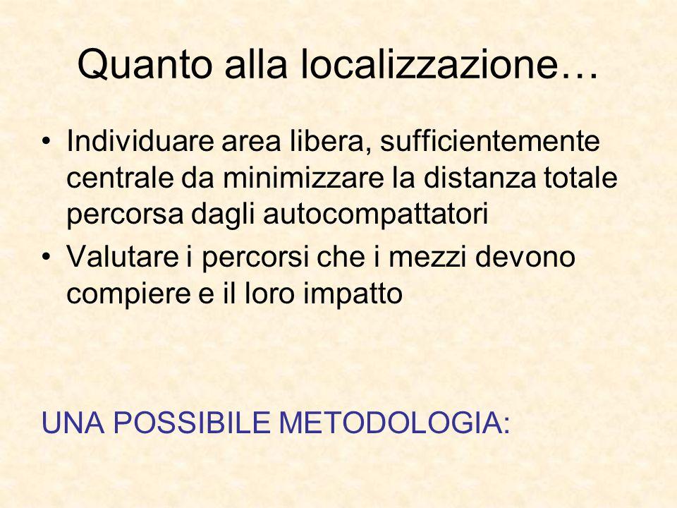 Quanto alla localizzazione… Individuare area libera, sufficientemente centrale da minimizzare la distanza totale percorsa dagli autocompattatori Valut