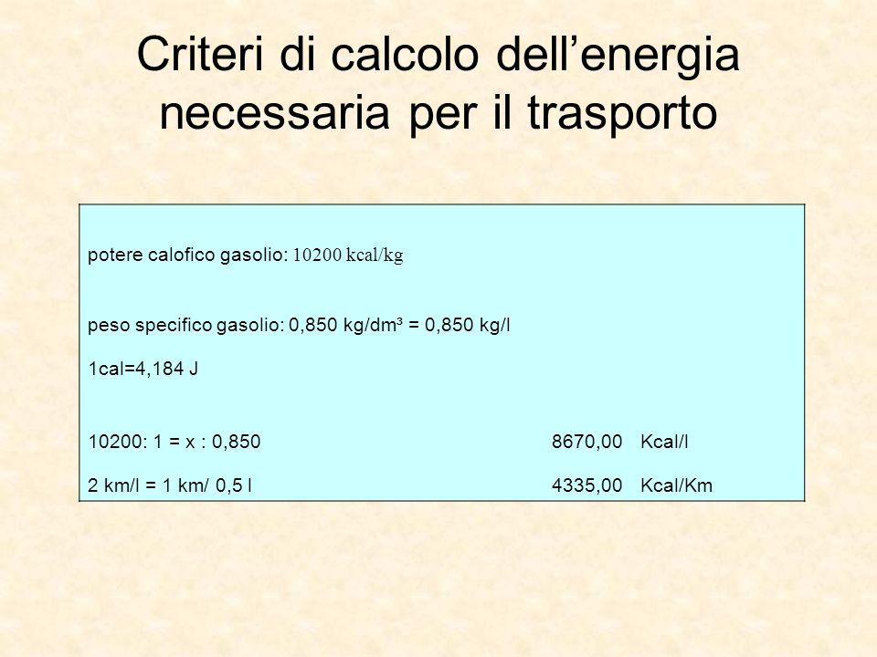Criteri di calcolo dellenergia necessaria per il trasporto potere calofico gasolio: 10200 kcal/kg peso specifico gasolio: 0,850 kg/dm³ = 0,850 kg/l 1c