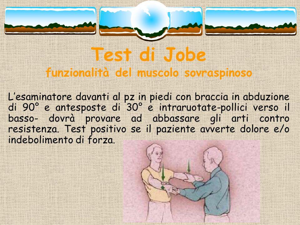 Test di Jobe funzionalità del muscolo sovraspinoso Lesaminatore davanti al pz in piedi con braccia in abduzione di 90° e antesposte di 30° e intraruot