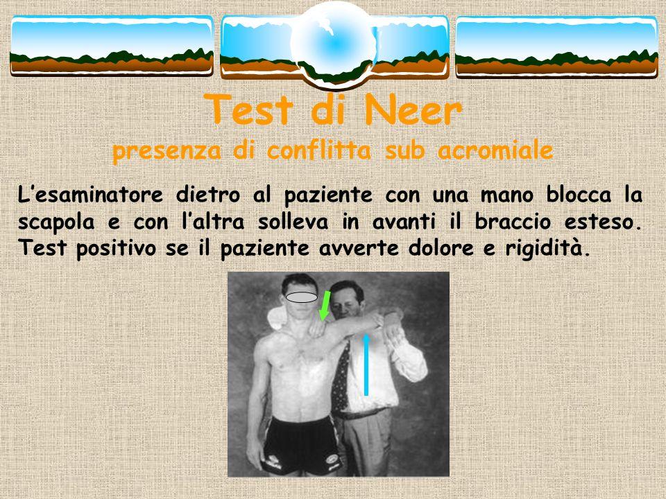 Test di Neer presenza di conflitta sub acromiale Lesaminatore dietro al paziente con una mano blocca la scapola e con laltra solleva in avanti il brac