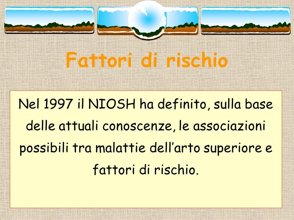 Fattori di rischio Nel 1997 il NIOSH ha definito, sulla base delle attuali conoscenze, le associazioni possibili tra malattie dellarto superiore e fat