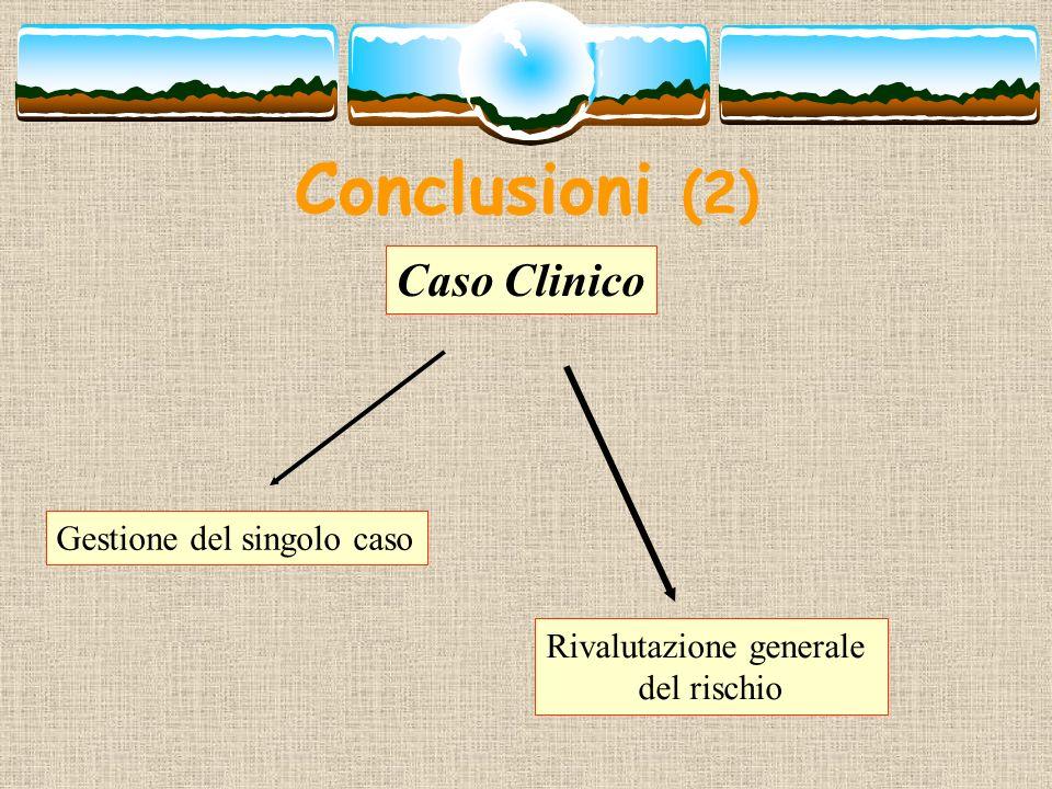 Conclusioni (2) Caso Clinico Gestione del singolo caso Rivalutazione generale del rischio