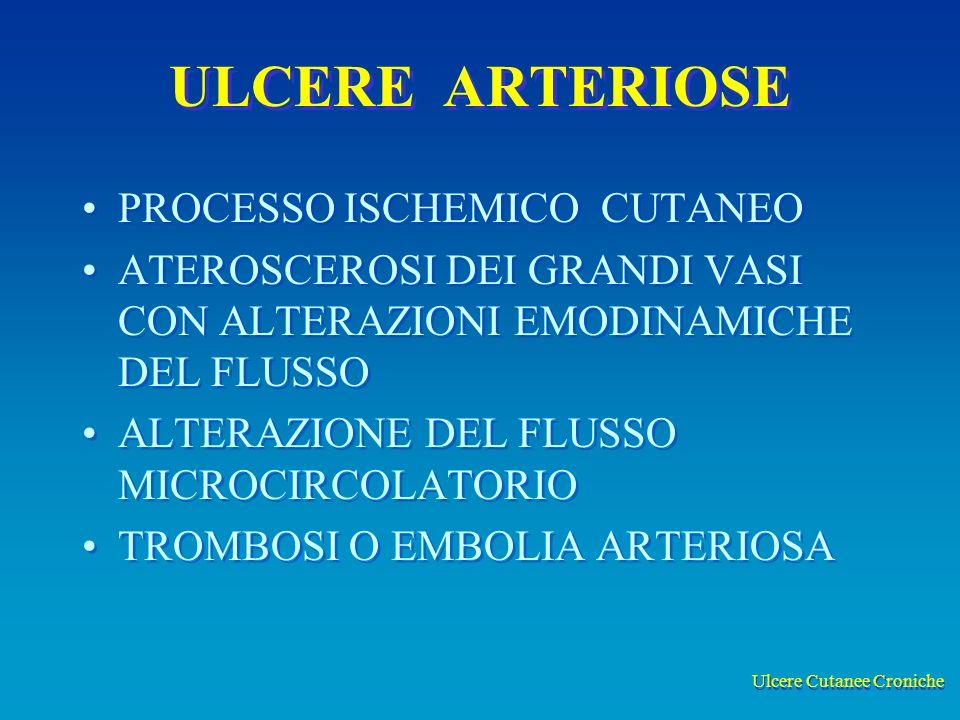 Ulcere Cutanee Croniche ULCERE ARTERIOSE PROCESSO ISCHEMICO CUTANEO ATEROSCEROSI DEI GRANDI VASI CON ALTERAZIONI EMODINAMICHE DEL FLUSSO ALTERAZIONE D