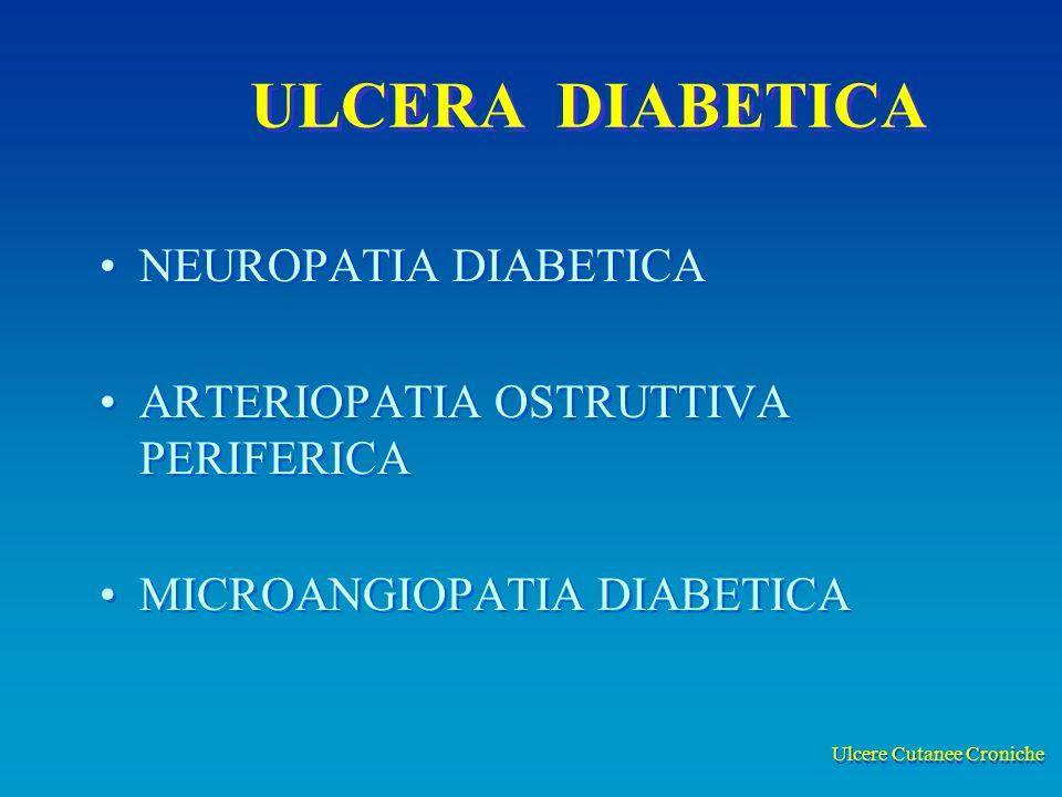 Ulcere Cutanee Croniche ULCERA DIABETICA NEUROPATIA DIABETICA ARTERIOPATIA OSTRUTTIVA PERIFERICA MICROANGIOPATIA DIABETICA NEUROPATIA DIABETICA ARTERIOPATIA OSTRUTTIVA PERIFERICA MICROANGIOPATIA DIABETICA