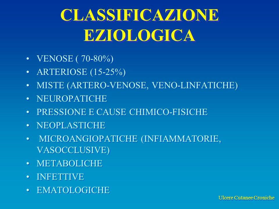 Ulcere Cutanee Croniche CLASSIFICAZIONE EZIOLOGICA VENOSE ( 70-80%) ARTERIOSE (15-25%) MISTE (ARTERO-VENOSE, VENO-LINFATICHE) NEUROPATICHE PRESSIONE E CAUSE CHIMICO-FISICHE NEOPLASTICHE MICROANGIOPATICHE (INFIAMMATORIE, VASOCCLUSIVE) METABOLICHE INFETTIVE EMATOLOGICHE VENOSE ( 70-80%) ARTERIOSE (15-25%) MISTE (ARTERO-VENOSE, VENO-LINFATICHE) NEUROPATICHE PRESSIONE E CAUSE CHIMICO-FISICHE NEOPLASTICHE MICROANGIOPATICHE (INFIAMMATORIE, VASOCCLUSIVE) METABOLICHE INFETTIVE EMATOLOGICHE