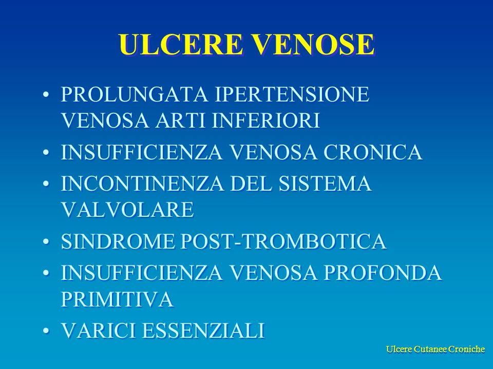 Ulcere Cutanee Croniche ULCERE VENOSE PROLUNGATA IPERTENSIONE VENOSA ARTI INFERIORI INSUFFICIENZA VENOSA CRONICA INCONTINENZA DEL SISTEMA VALVOLARE SINDROME POST-TROMBOTICA INSUFFICIENZA VENOSA PROFONDA PRIMITIVA VARICI ESSENZIALI PROLUNGATA IPERTENSIONE VENOSA ARTI INFERIORI INSUFFICIENZA VENOSA CRONICA INCONTINENZA DEL SISTEMA VALVOLARE SINDROME POST-TROMBOTICA INSUFFICIENZA VENOSA PROFONDA PRIMITIVA VARICI ESSENZIALI