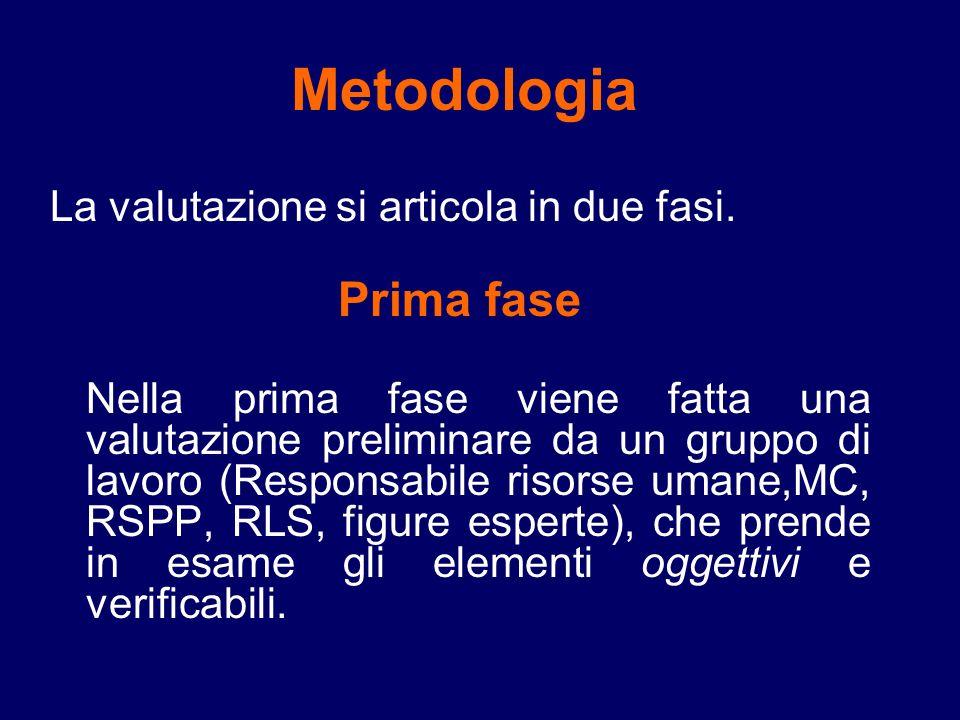 Metodologia La valutazione si articola in due fasi.