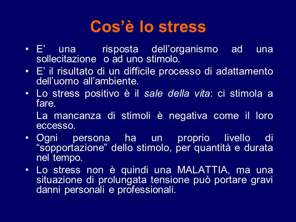 Cosè lo stress E una risposta dellorganismo ad una sollecitazione o ad uno stimolo. E il risultato di un difficile processo di adattamento delluomo al