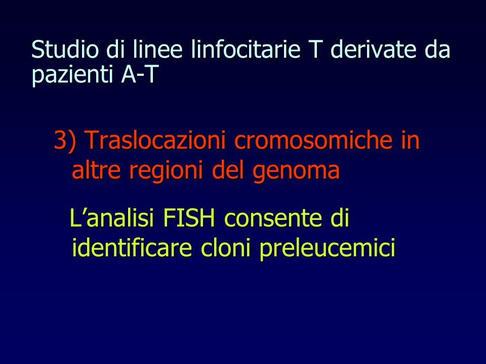 Studio di linee linfocitarie T derivate da pazienti A-T 3) Traslocazioni cromosomiche in altre regioni del genoma Lanalisi FISH consente di identificare cloni preleucemici Lanalisi FISH consente di identificare cloni preleucemici