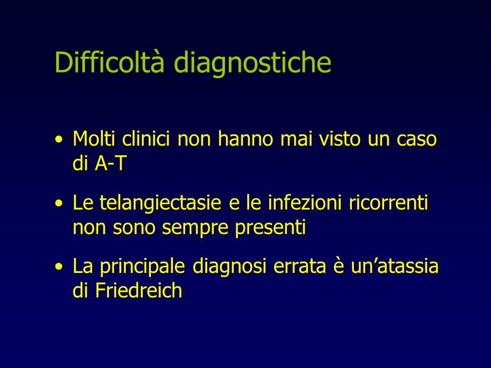 Difficoltà diagnostiche Molti clinici non hanno mai visto un caso di A-TMolti clinici non hanno mai visto un caso di A-T Le telangiectasie e le infezioni ricorrenti non sono sempre presentiLe telangiectasie e le infezioni ricorrenti non sono sempre presenti La principale diagnosi errata è unatassia di FriedreichLa principale diagnosi errata è unatassia di Friedreich