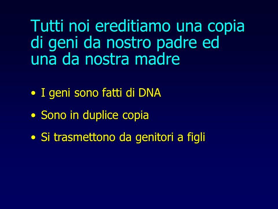I geni sono fatti di DNAI geni sono fatti di DNA Sono in duplice copiaSono in duplice copia Si trasmettono da genitori a figliSi trasmettono da genitori a figli Tutti noi ereditiamo una copia di geni da nostro padre ed una da nostra madre
