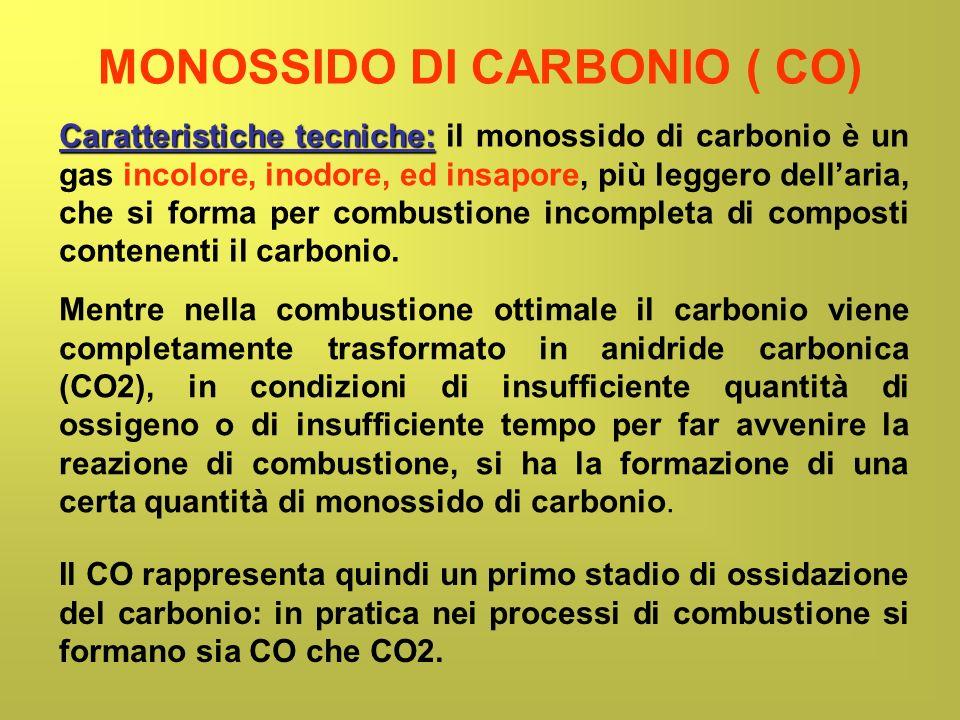 MONOSSIDO DI CARBONIO ( CO) Caratteristiche tecniche: Caratteristiche tecniche: il monossido di carbonio è un gas incolore, inodore, ed insapore, più