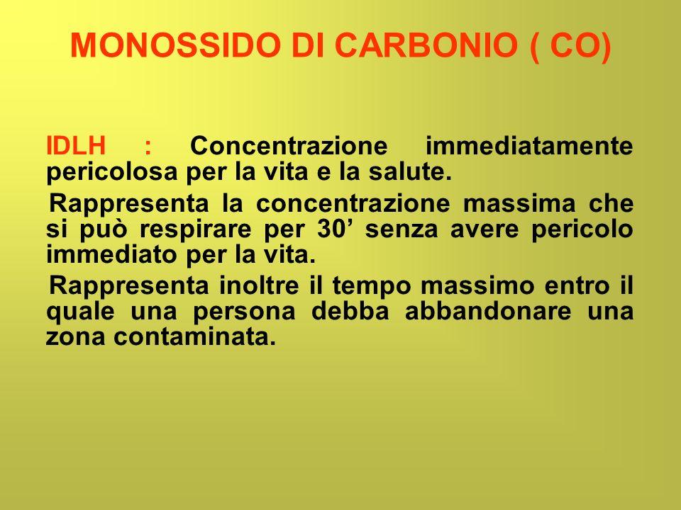 MONOSSIDO DI CARBONIO ( CO) IDLH : Concentrazione immediatamente pericolosa per la vita e la salute. Rappresenta la concentrazione massima che si può