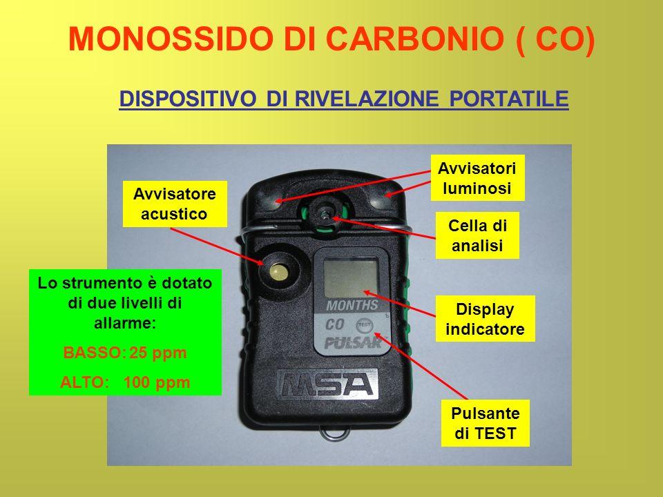 MONOSSIDO DI CARBONIO ( CO) DISPOSITIVO DI RIVELAZIONE PORTATILE Pulsante di TEST Avvisatori luminosi Cella di analisi Avvisatore acustico Display ind