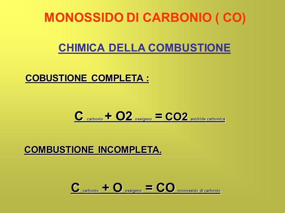 MONOSSIDO DI CARBONIO ( CO) Tossicità: Tossicità: Nel corpo umano lossigeno viene trasportato da una proteina contenuta nei globuli rossi chiamata EMOGLOBINA.