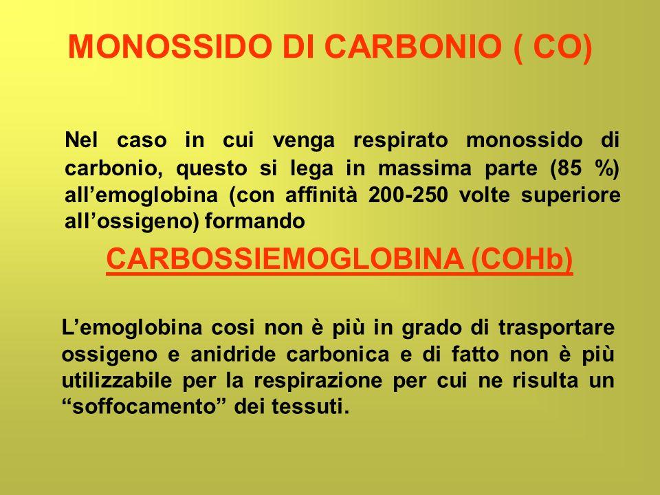 MONOSSIDO DI CARBONIO ( CO) Nel caso in cui venga respirato monossido di carbonio, questo si lega in massima parte (85 %) allemoglobina (con affinità