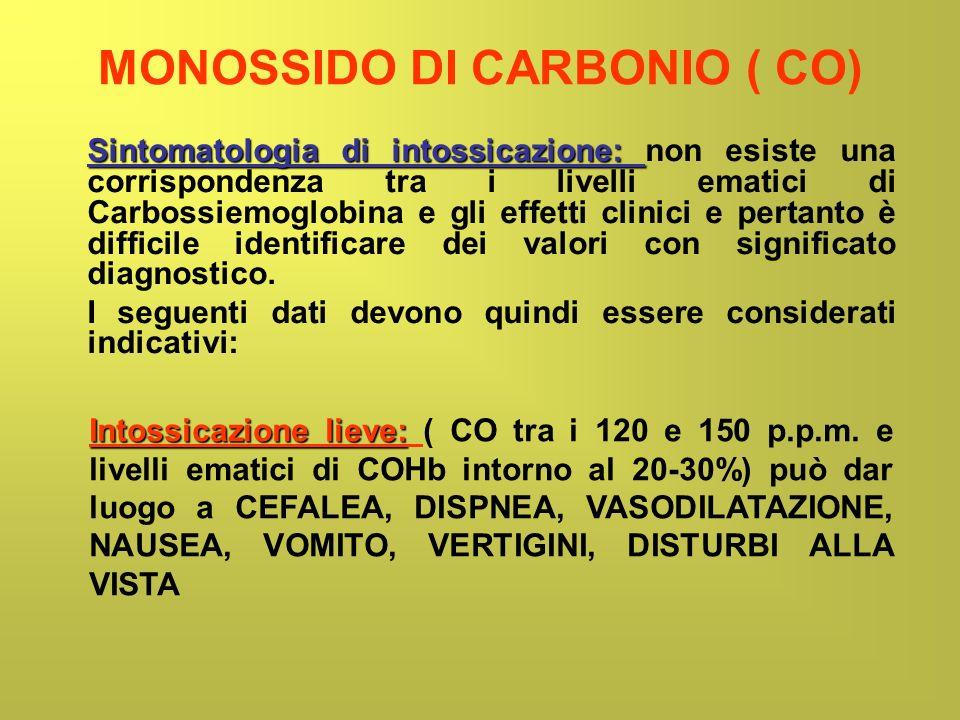 MONOSSIDO DI CARBONIO ( CO) Intossicazione media: Intossicazione media: ( CO tra i 400 e 600 p.p.m.