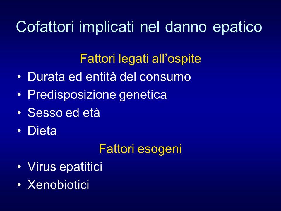 Cofattori implicati nel danno epatico Fattori legati allospite Durata ed entità del consumo Predisposizione genetica Sesso ed età Dieta Fattori esogeni Virus epatitici Xenobiotici