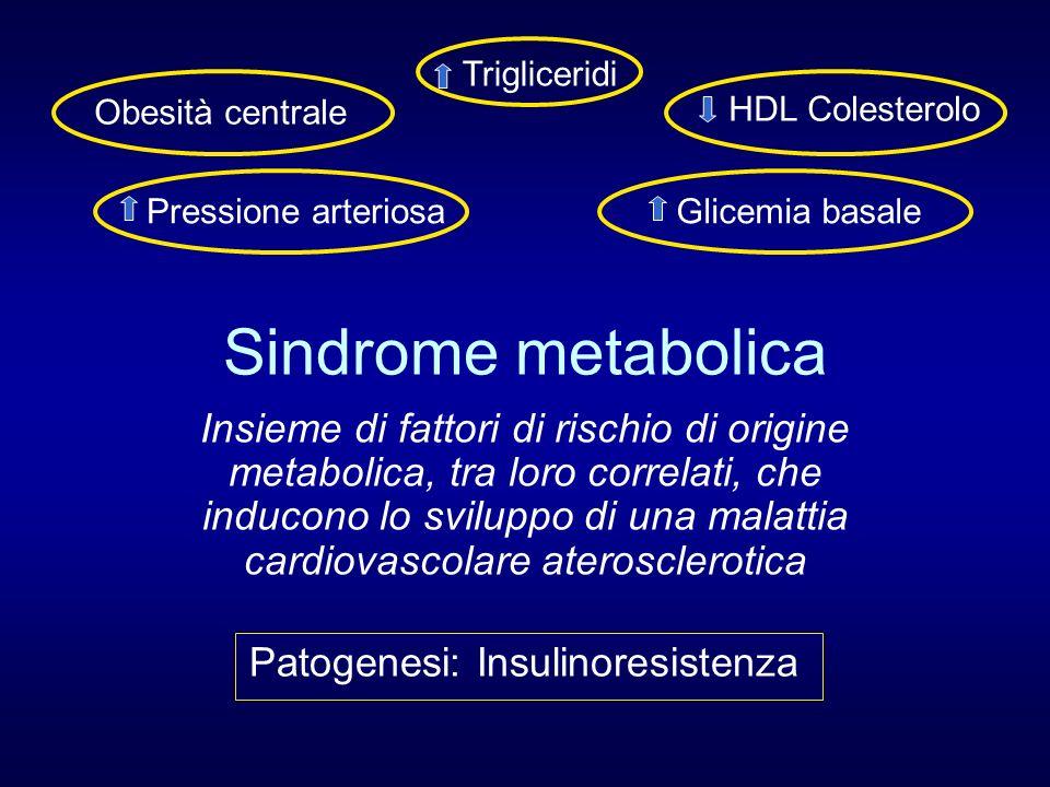 Sindrome metabolica Insieme di fattori di rischio di origine metabolica, tra loro correlati, che inducono lo sviluppo di una malattia cardiovascolare aterosclerotica Obesità centrale Trigliceridi HDL Colesterolo Pressione arteriosaGlicemia basale Patogenesi: Insulinoresistenza