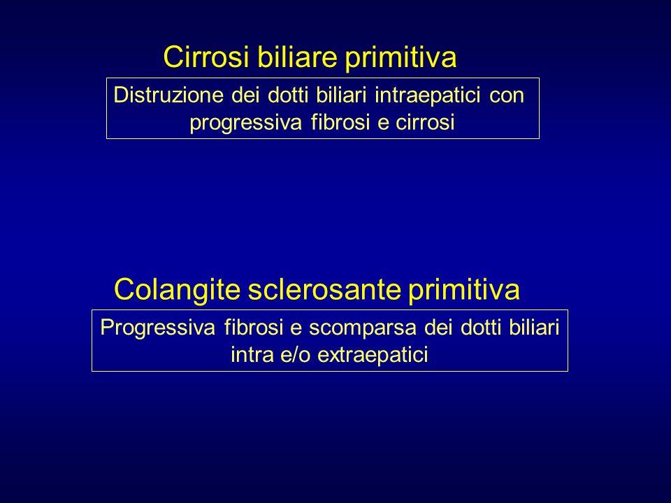 Cirrosi biliare primitiva Colangite sclerosante primitiva Distruzione dei dotti biliari intraepatici con progressiva fibrosi e cirrosi Progressiva fibrosi e scomparsa dei dotti biliari intra e/o extraepatici