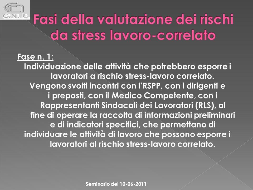 Fase n. 1: Individuazione delle attività che potrebbero esporre i lavoratori a rischio stress-lavoro correlato. Vengono svolti incontri con lRSPP, con