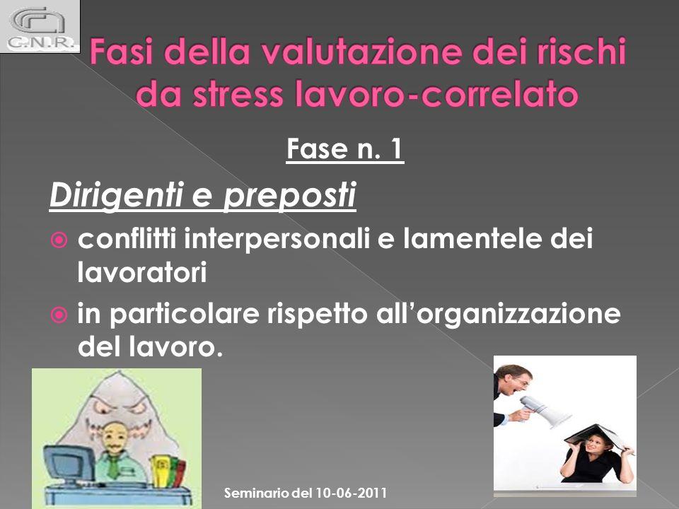 Fase n. 1 Dirigenti e preposti conflitti interpersonali e lamentele dei lavoratori in particolare rispetto allorganizzazione del lavoro. Seminario del