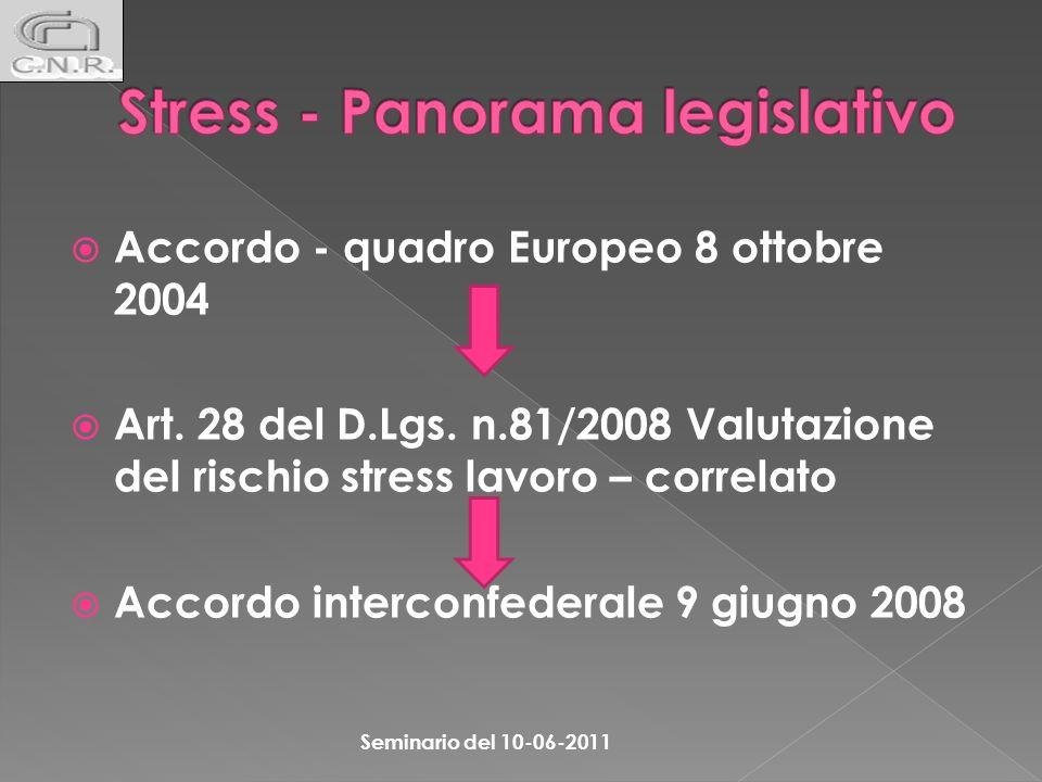 Accordo - quadro Europeo 8 ottobre 2004 Art. 28 del D.Lgs. n.81/2008 Valutazione del rischio stress lavoro – correlato Accordo interconfederale 9 giug