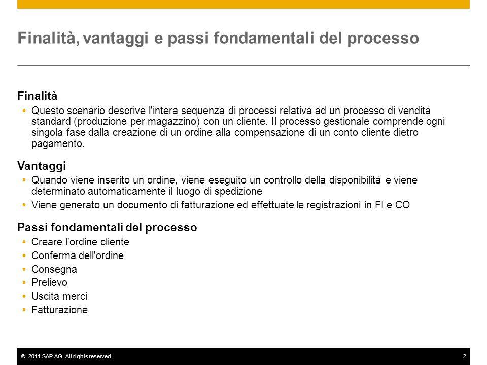 ©2011 SAP AG. All rights reserved.2 Finalità, vantaggi e passi fondamentali del processo Finalità Questo scenario descrive l'intera sequenza di proces
