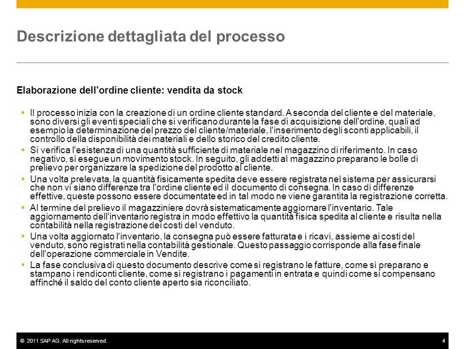 ©2011 SAP AG. All rights reserved.4 Descrizione dettagliata del processo Elaborazione dell'ordine cliente: vendita da stock Il processo inizia con la