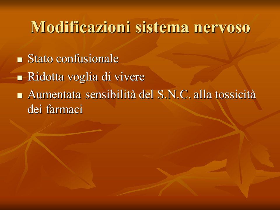 Modificazioni sistema nervoso Stato confusionale Stato confusionale Ridotta voglia di vivere Ridotta voglia di vivere Aumentata sensibilità del S.N.C.
